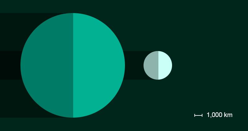 comparacao-terra-lua